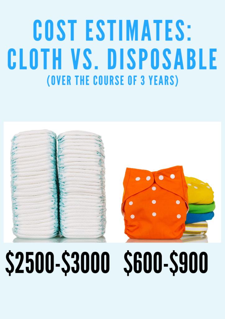 cloth vs disposable diaper costs